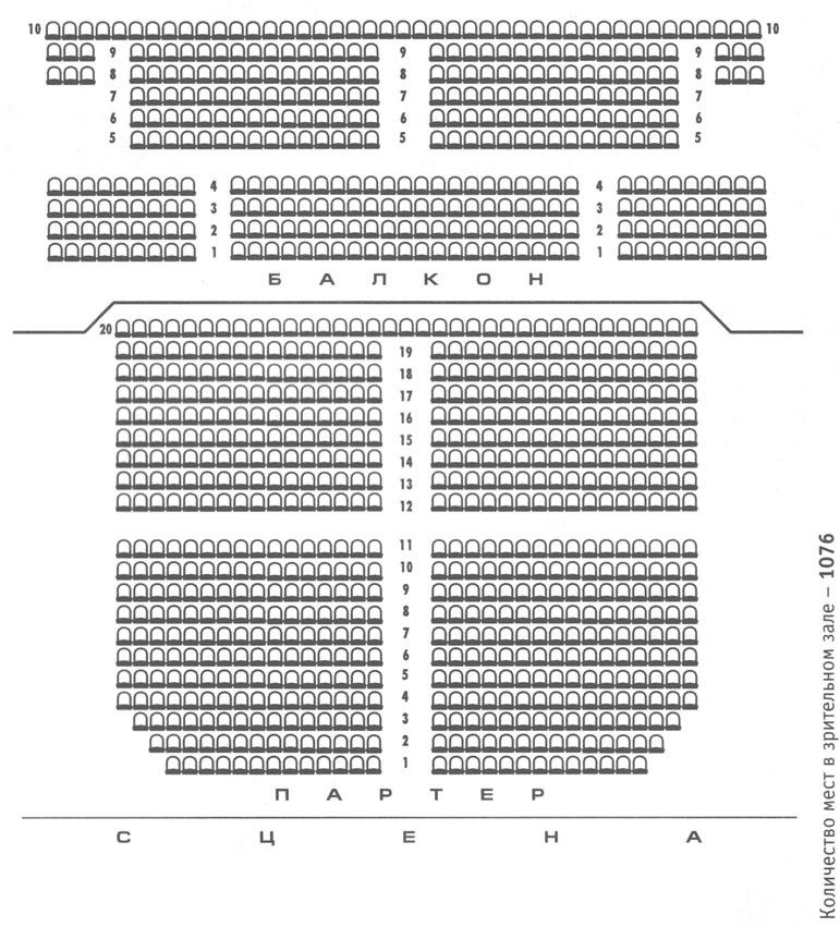 концерт Танцплощадка 80-х схема зала.
