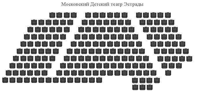 Схема зала детского театра