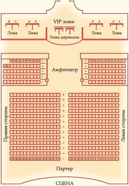Цыганский театр Ромэн. Схемы