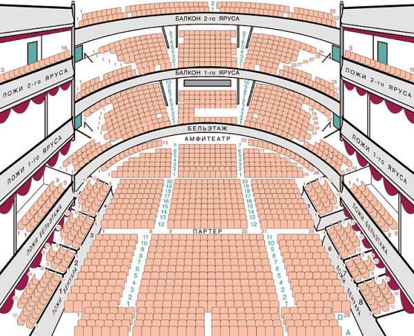 Театр оперетты. Схемы залов