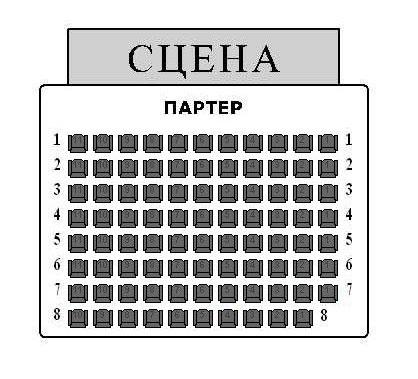 Театр Практика. Схемы залов