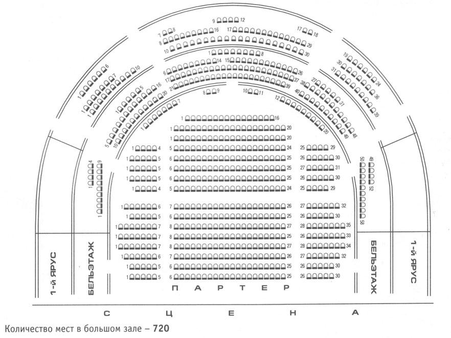 Молодежный театр. музеи москвы. планы залов. http://cxemka.ru. схема залов. рестораны. схемы театров.
