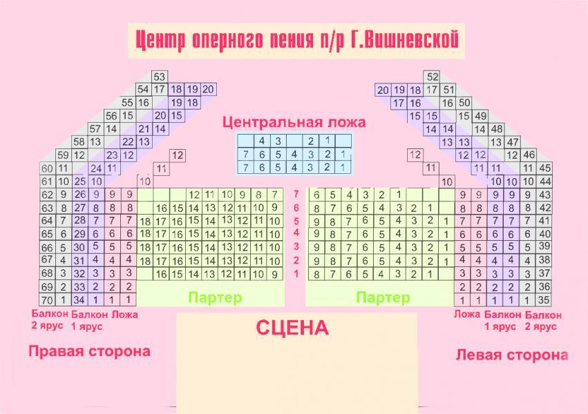 Центр оперного пения Галины