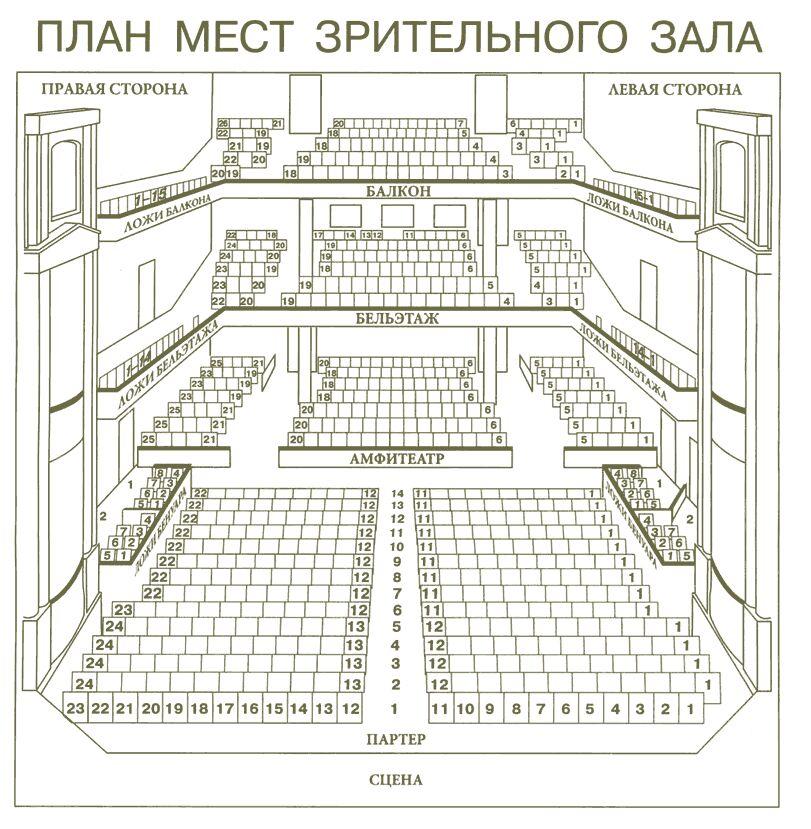 А.С. Пушкина. Схемы залов