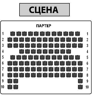 Сказочный детский театр. Схемы