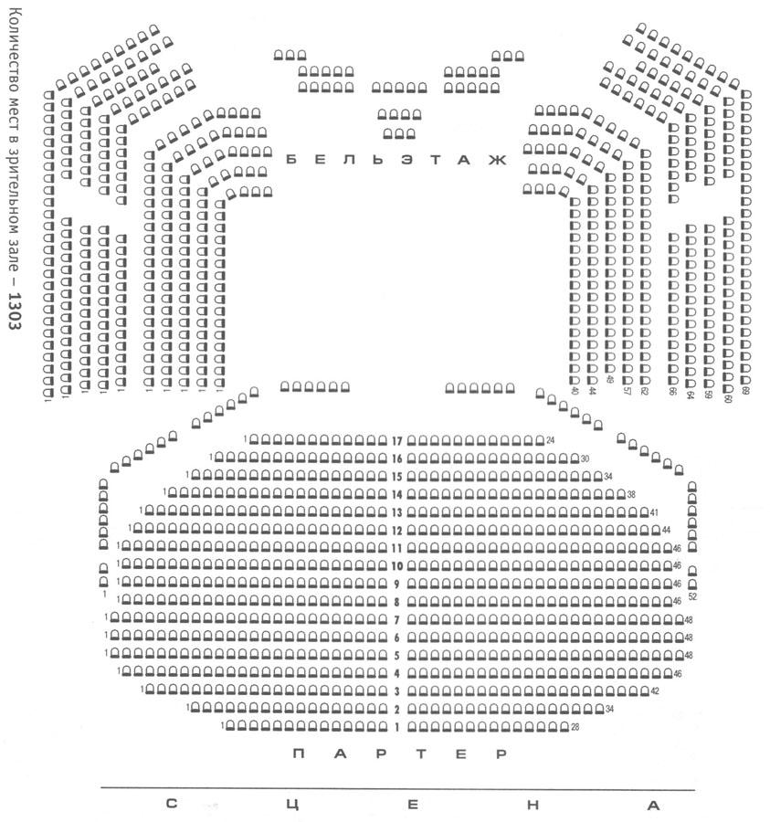 схема театра эстрады