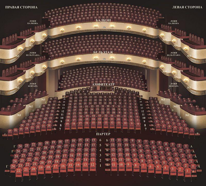 схема зала театра Вахтангова