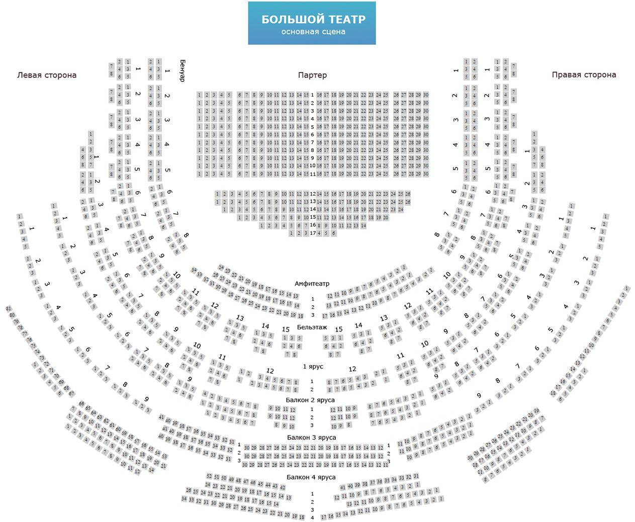 Большой театр схема зала исторической фото 66